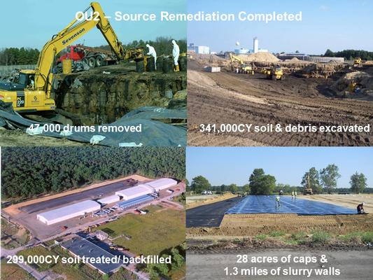 OU2 - Source Remediation Completed